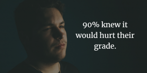 90% knew it would hurt their grade