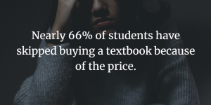 Nearly 66% of students didnt buy a textbook because of the price
